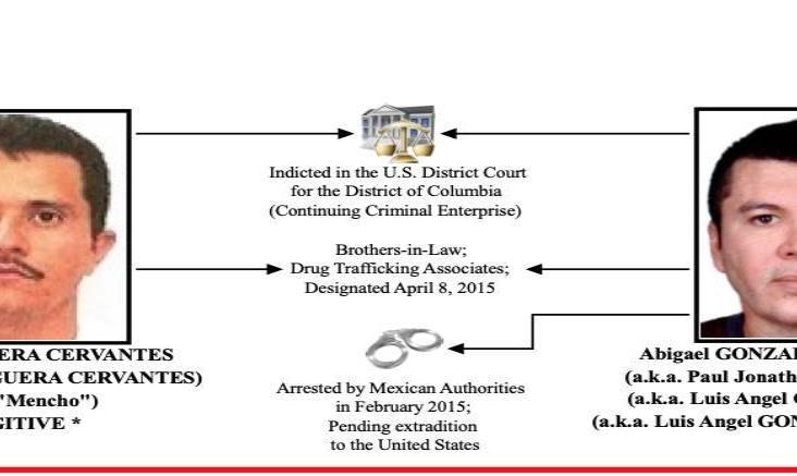 Detienen a magistrado ligado al CJNG